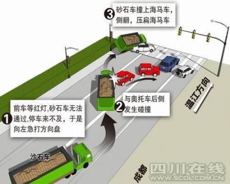 traffic_accident_china_5